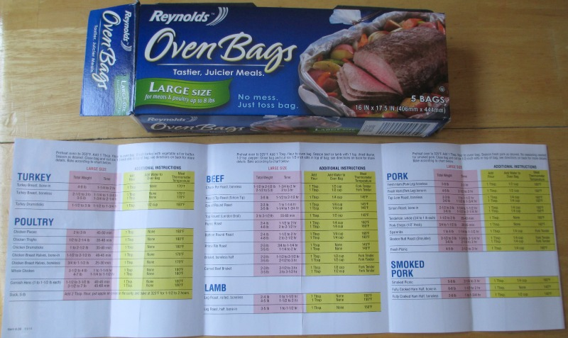 Beef Cuts Chart additionally How To Cook A Leg Of Lamb additionally 21234 besides Paleo Diet Meal Plan And Recipes Week 1 additionally Sports Bar Menu. on sauce for lamb roast